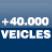 Banca dati veicoli
